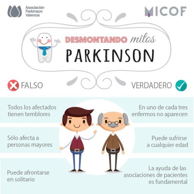 Dia Mundial Parkinson