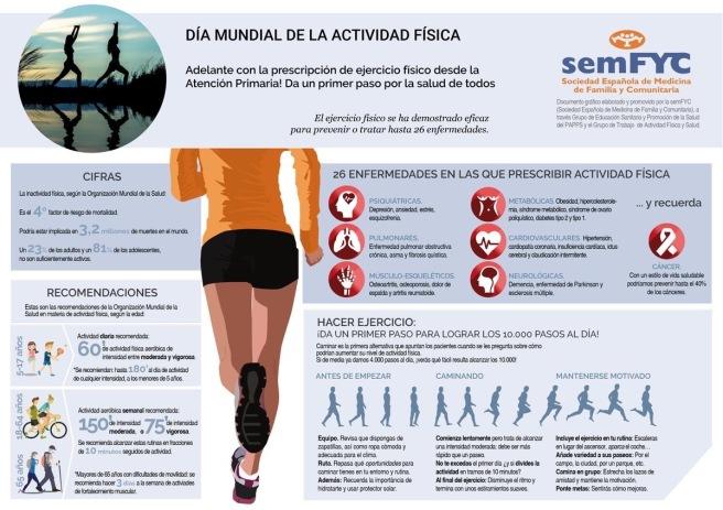 SEMFYC Dia Mundial Actividad Fisica