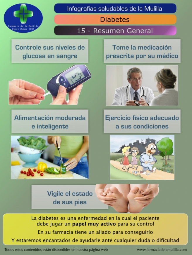 Infografia Diabetes 15 - Resumen General