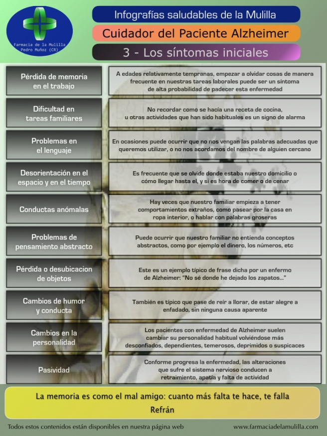 Infografia Alzheimer 3 - Los síntomas iniciales