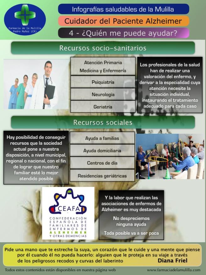 Infografia Alzheimer 4 - Quien me puede ayudar