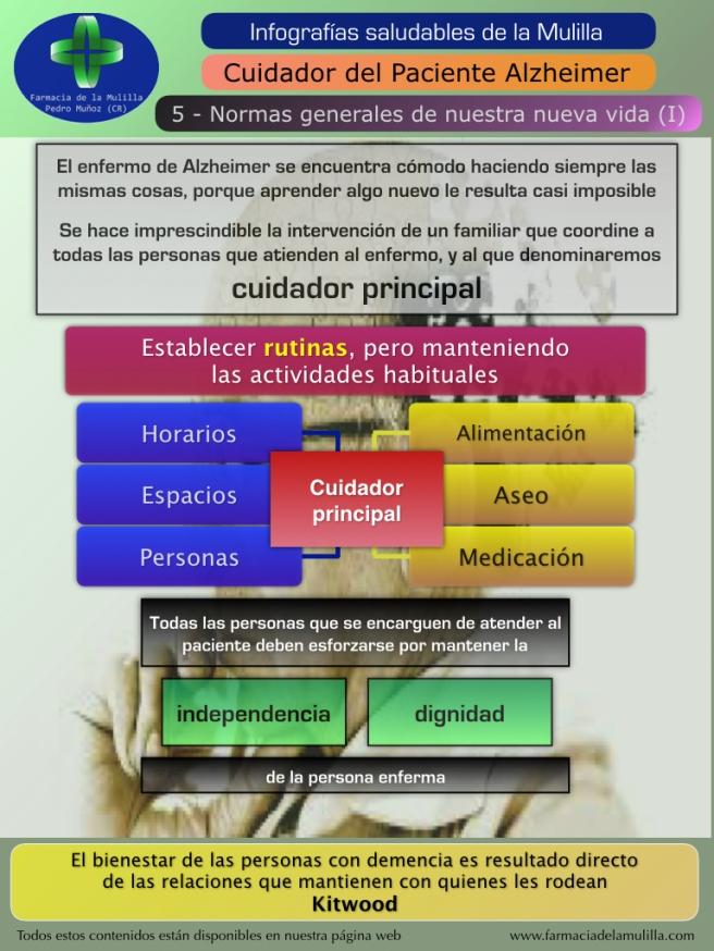 Infografia Alzheimer 5 - Normas generales de nuestra nueva vida (I)