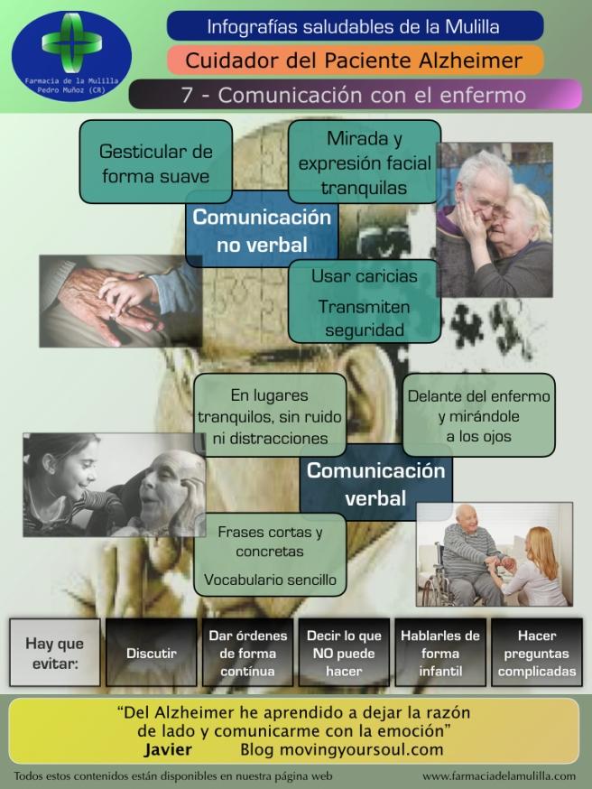 Infografia Alzheimer 7 - Comunicación con el enfermo.jpeg