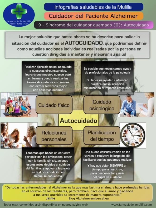 Infografia Alzheimer 9 - Síndrome del cuidador quemado (2) Autocuidado