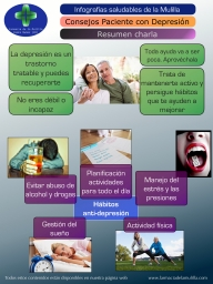 Infografia Depresion - Gimmick charla