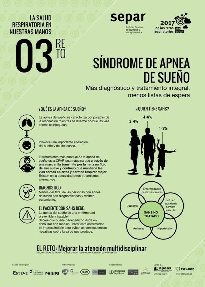 Infografía apnea del sueño