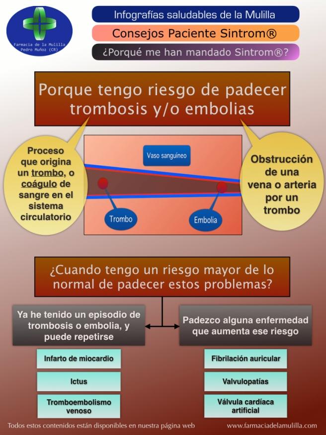 Infografia SINTROM 1 - ¿Porque me han mandado Sintrom?