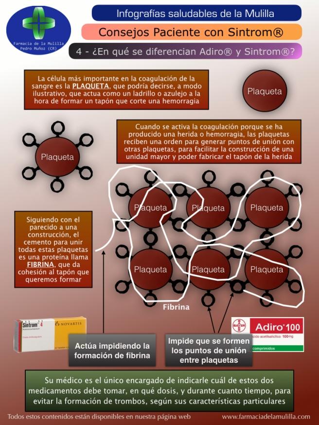 Infografia SINTROM 4 - Diferencia entre Adiro y Sintrom