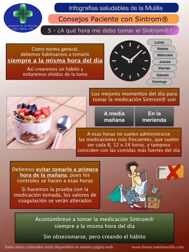 Infografia SINTROM 5 - Hora toma Sintrom
