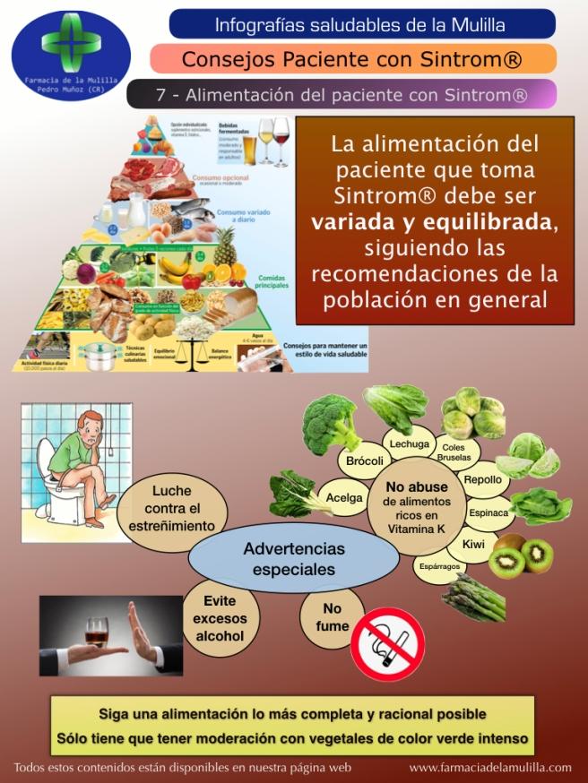 Infografia SINTROM 7 - Alimentación y SIntrom