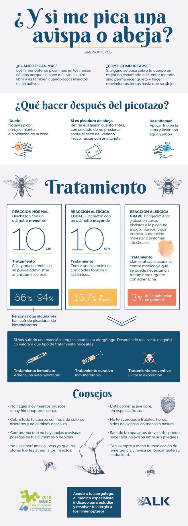 Infografía himenópteros 2018