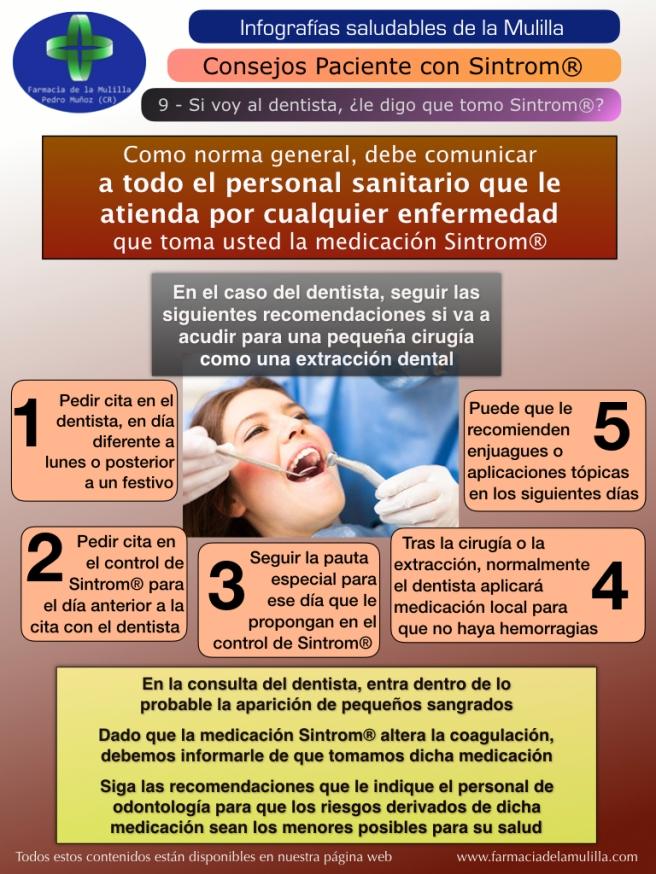 Infografia SINTROM 9 - Dentista