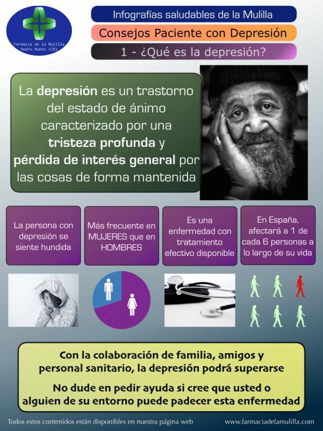 Infografia Depresion 1 - Que es la depresion