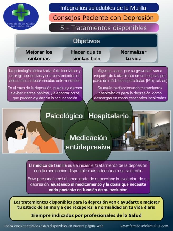 Infografia Depresion 5 - Tratamientos disponibles