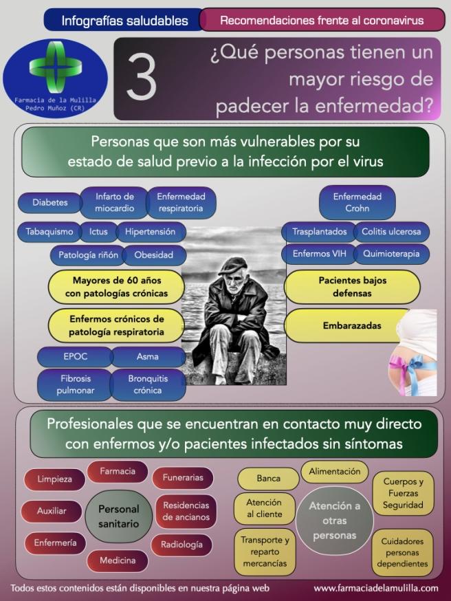 Infografia Coronavirus 3 - ¿Qué personas tienen un mayor riesgo?