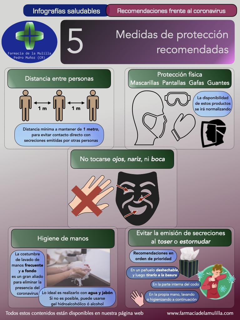 Infografia Coronavirus 5 - Medidas proteccion recomendadas