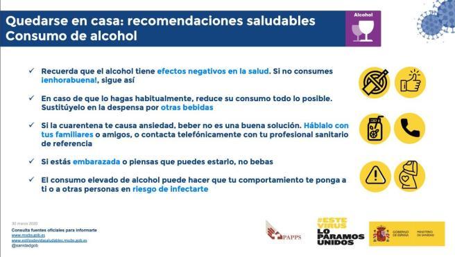 Ministerio- Alcohol
