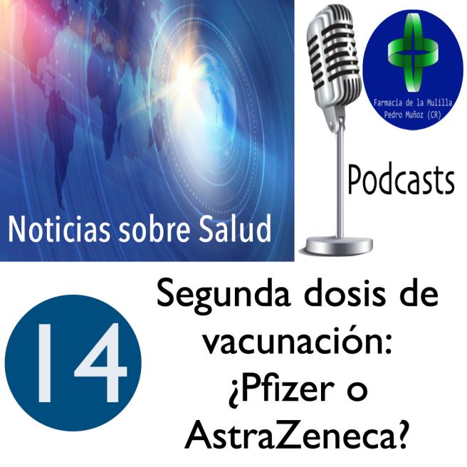 Caratula Podcast Noticias 14